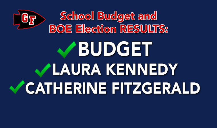 School budget and BOE results: Budget passed, Laura Kennedy, Catherine Fitzgerald
